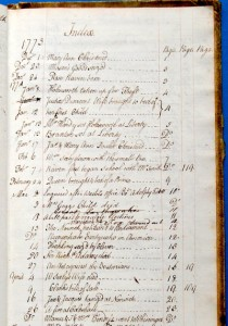 Raven Hardy's index 1773-74