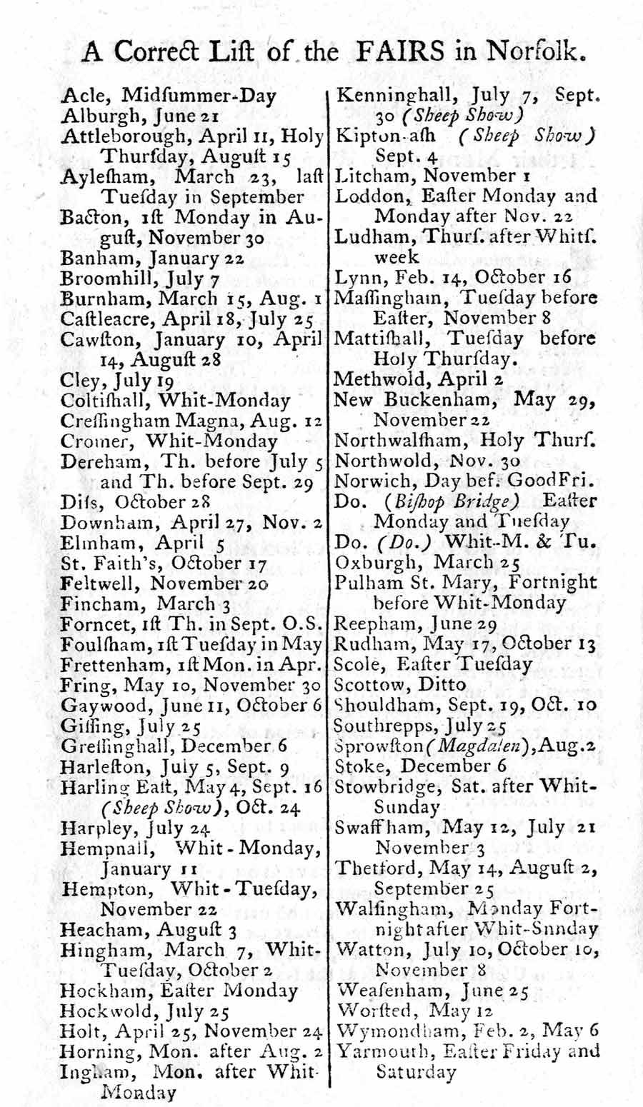 Crouse and Stevenson's list of Norfolk fairs 1790