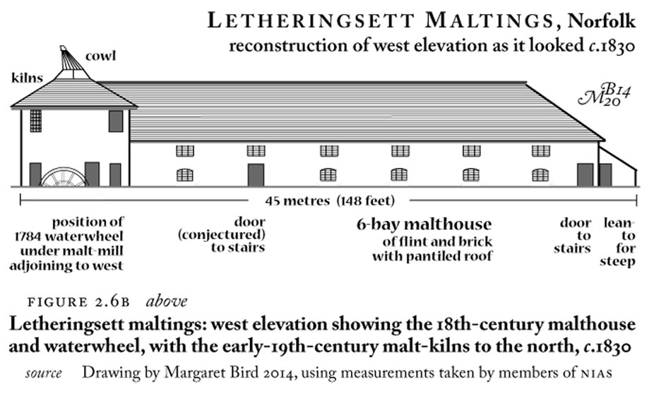 Letheringsett Maltings elevation, a reconstruction © Margaret Bird